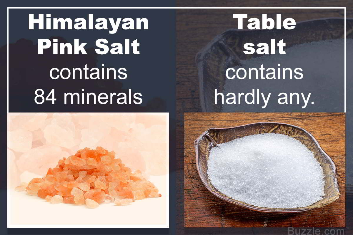 Edible Salt Types